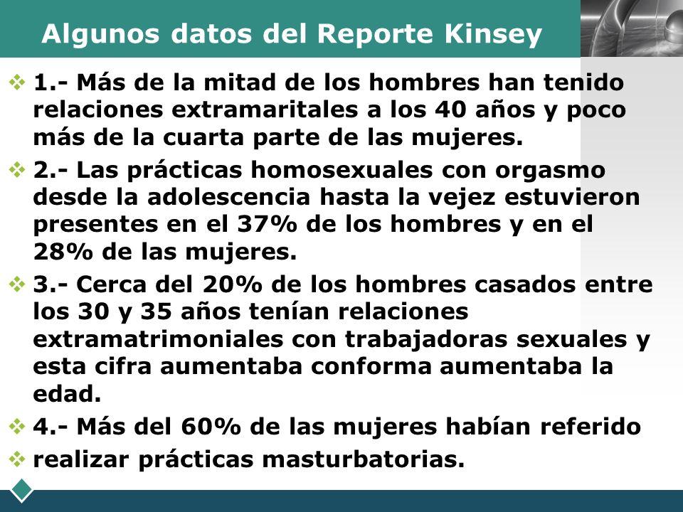 LOGO Algunos datos del Reporte Kinsey 1.- Más de la mitad de los hombres han tenido relaciones extramaritales a los 40 años y poco más de la cuarta pa