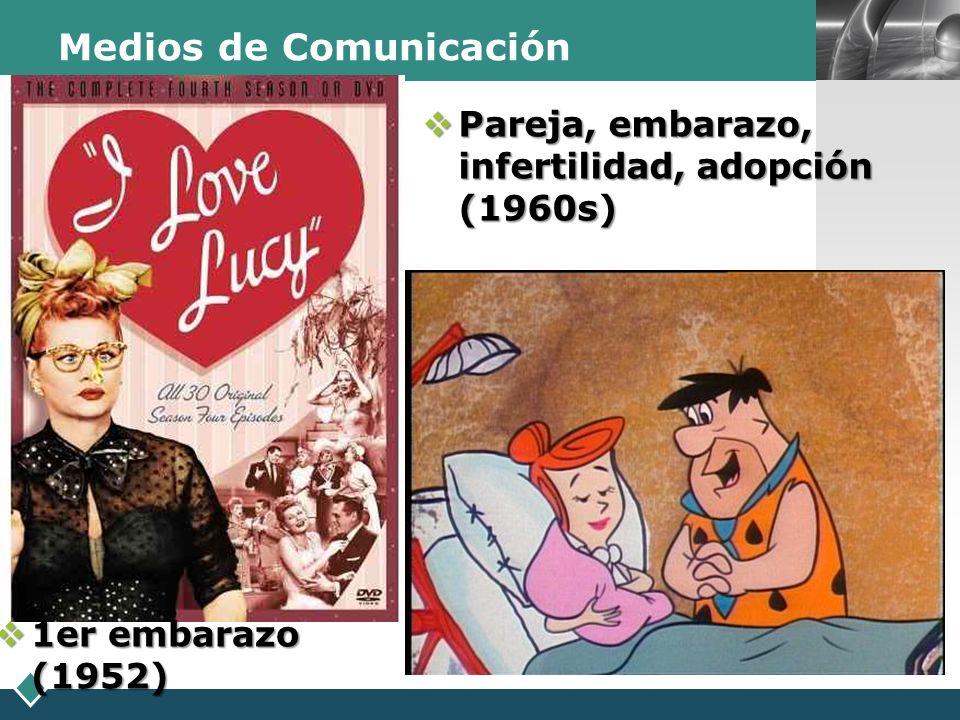 LOGO Medios de Comunicación 1er embarazo (1952) 1er embarazo (1952) Pareja, embarazo, infertilidad, adopción (1960s) Pareja, embarazo, infertilidad, a