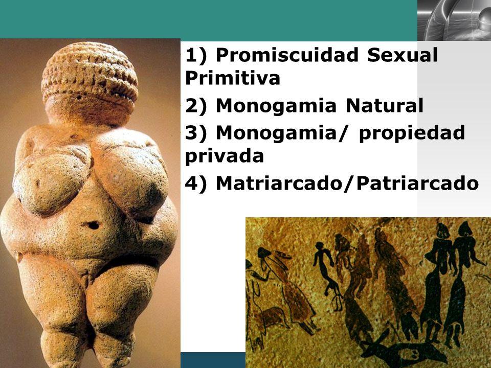 1) Promiscuidad Sexual Primitiva 2) Monogamia Natural 3) Monogamia/ propiedad privada 4) Matriarcado/Patriarcado