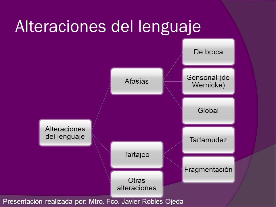 Alteraciones del lenguaje AfasiasDe broca Sensorial (de Wernicke) GlobalTartajeoTartamudezFragmentación Otras alteraciones Presentación realizada por:
