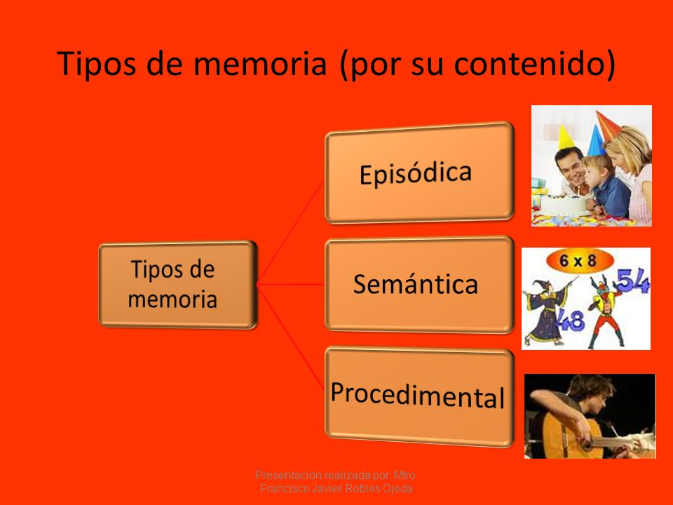Tipos de memoria (por su contenido) Presentación realizada por: Mtro. Francisco Javier Robles Ojeda