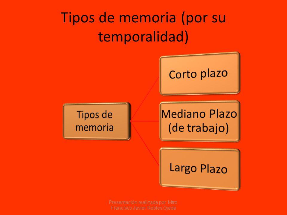 Tipos de memoria (por su temporalidad) Presentación realizada por: Mtro. Francisco Javier Robles Ojeda