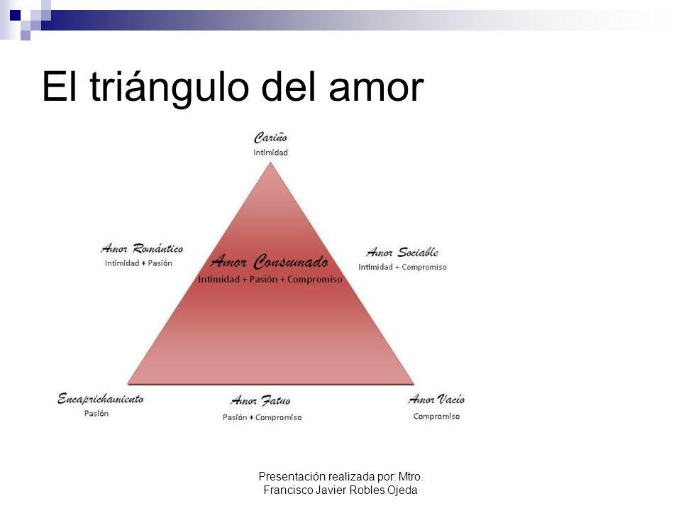 Parejas exitosas ¿Qué características tienen.John Gottman Presentación realizada por: Mtro.