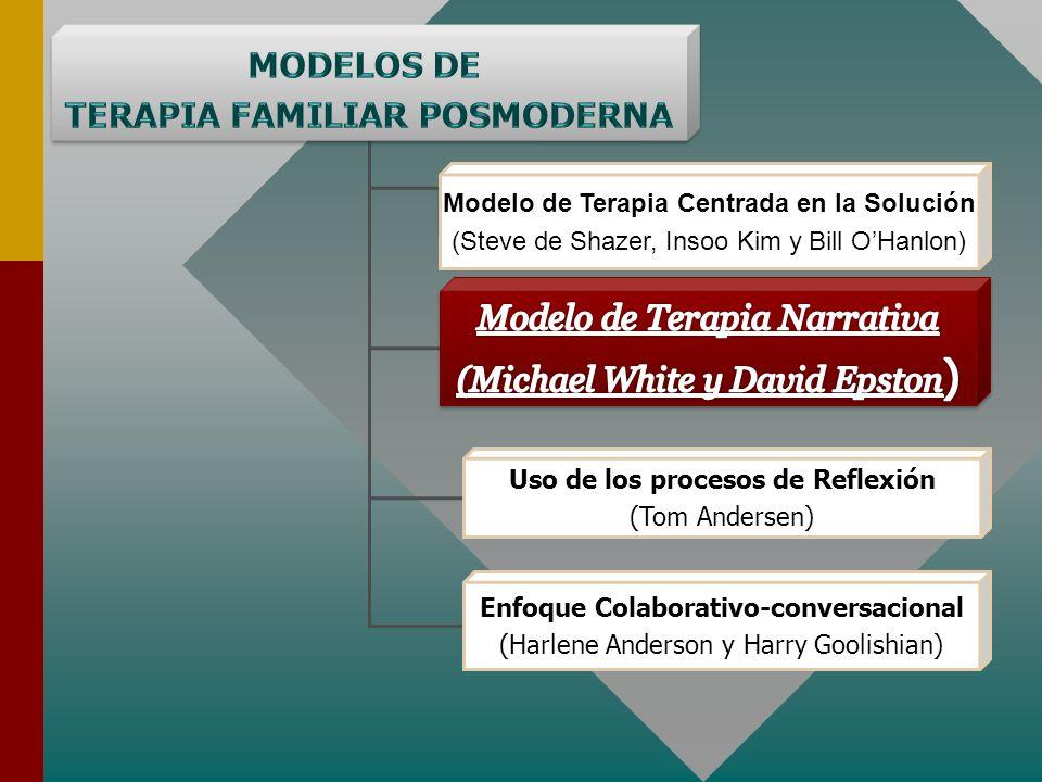 Modelo de Terapia Centrada en la Solución (Steve de Shazer, Insoo Kim y Bill OHanlon) Uso de los procesos de Reflexión (Tom Andersen) Enfoque Colabora