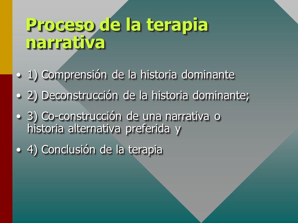 Proceso de la terapia narrativa 1) Comprensión de la historia dominante1) Comprensión de la historia dominante 2) Deconstrucción de la historia domina