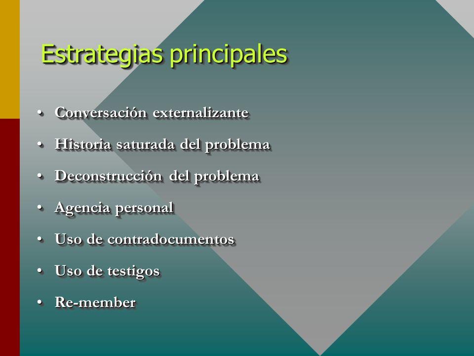 Estrategias principales Conversación externalizanteConversación externalizante Historia saturada del problemaHistoria saturada del problema Deconstruc