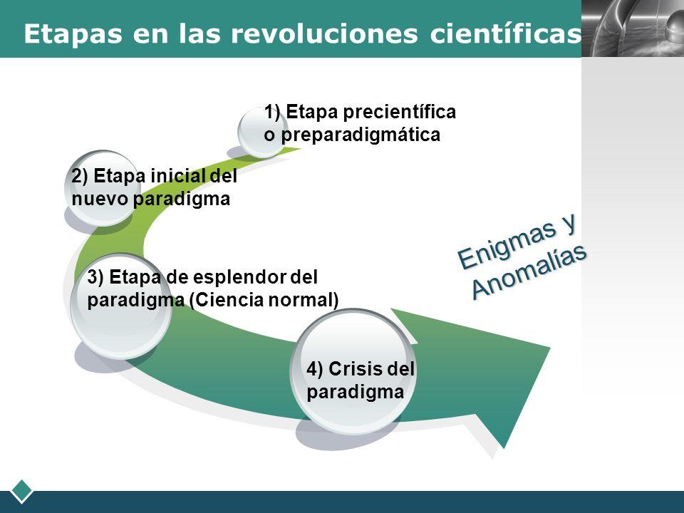 LOGO Etapas en las revoluciones científicas Enigmas y Anomalías 1) Etapa precientífica o preparadigmática 2) Etapa inicial del nuevo paradigma 3) Etap