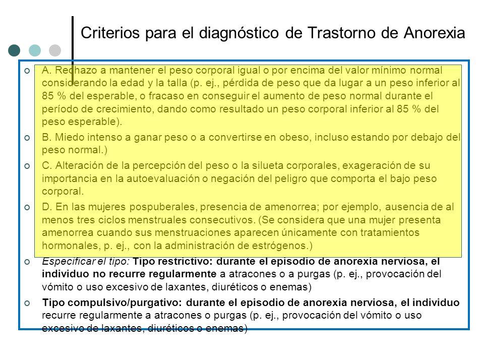 Criterios para el diagnóstico de Trastorno de Anorexia A. Rechazo a mantener el peso corporal igual o por encima del valor mínimo normal considerando