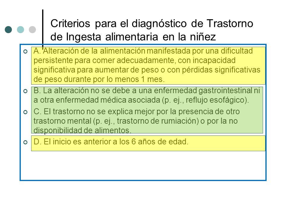 Criterios para el diagnóstico de Trastorno de Ingesta alimentaria en la niñez A. Alteración de la alimentación manifestada por una dificultad persiste
