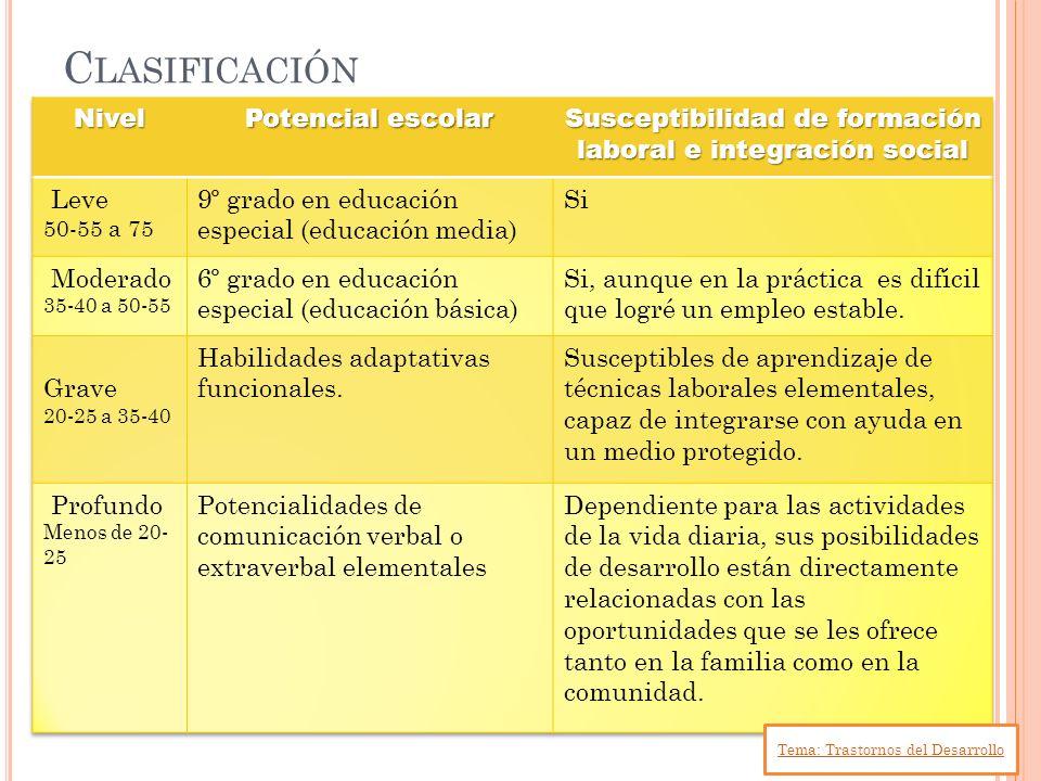 C LASIFICACIÓN Tema: Trastornos del Desarrollo