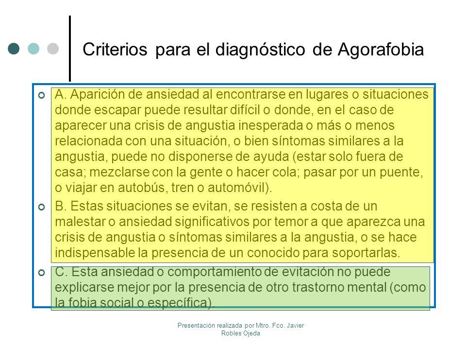 Criterios para el diagnóstico de Agorafobia A. Aparición de ansiedad al encontrarse en lugares o situaciones donde escapar puede resultar difícil o do