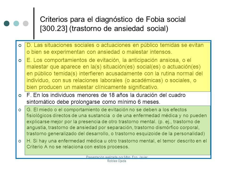 Criterios para el diagnóstico de Fobia social [300.23] (trastorno de ansiedad social) D. Las situaciones sociales o actuaciones en público temidas se
