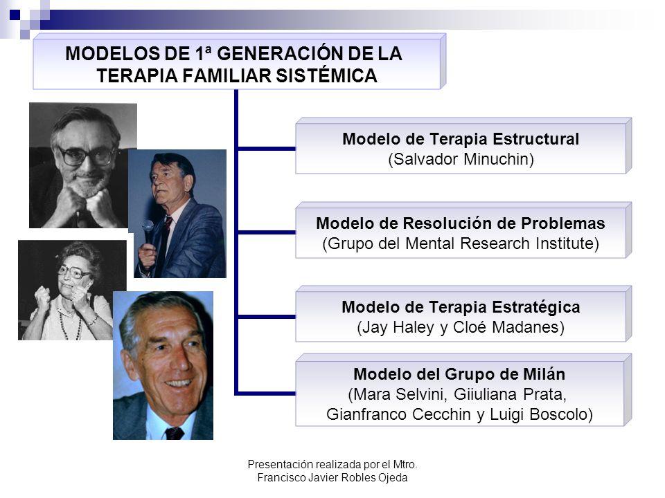 MODELOS DE 1ª GENERACIÓN DE LA TERAPIA FAMILIAR SISTÉMICA Modelo de Terapia Estructural (Salvador Minuchin) Modelo de Resolución de Problemas (Grupo d