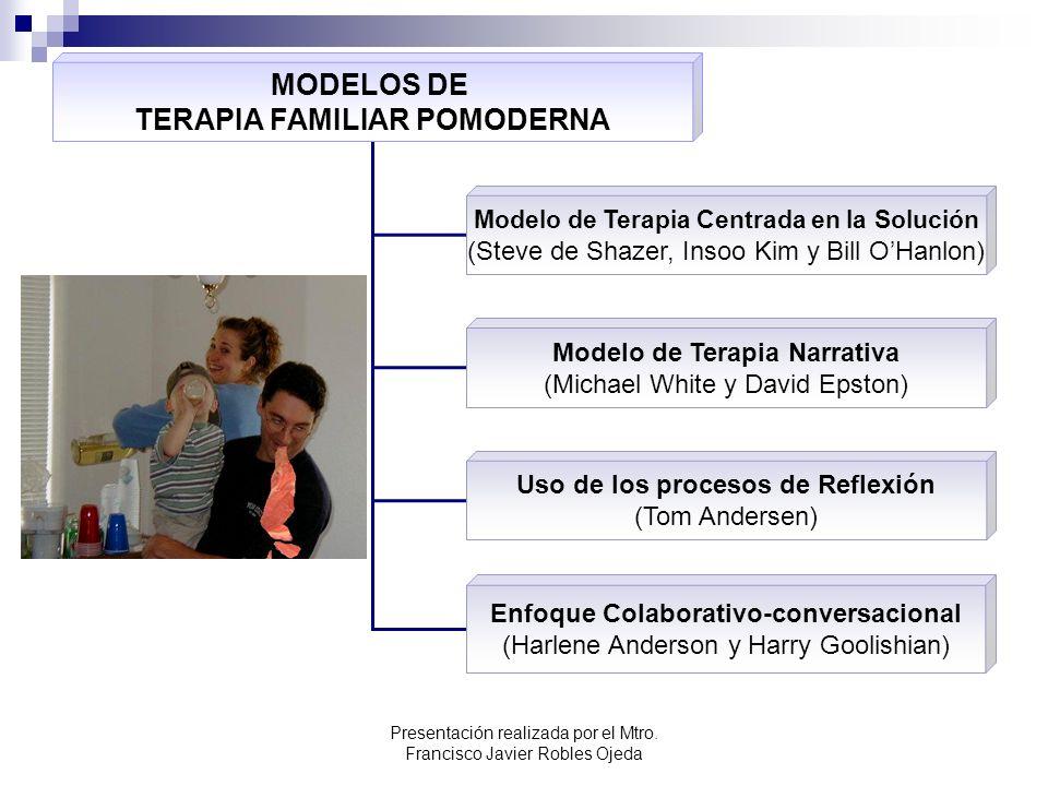MODELOS DE TERAPIA FAMILIAR POMODERNA Modelo de Terapia Centrada en la Solución (Steve de Shazer, Insoo Kim y Bill OHanlon) Modelo de Terapia Narrativ