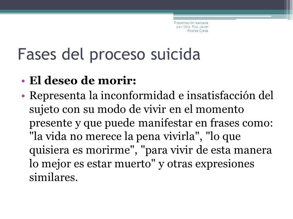 Fases del proceso suicida El deseo de morir: Representa la inconformidad e insatisfacción del sujeto con su modo de vivir en el momento presente y que