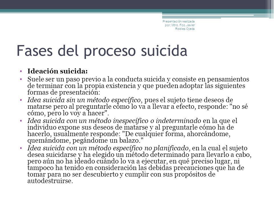 Fases del proceso suicida Ideación suicida: Suele ser un paso previo a la conducta suicida y consiste en pensamientos de terminar con la propia existe