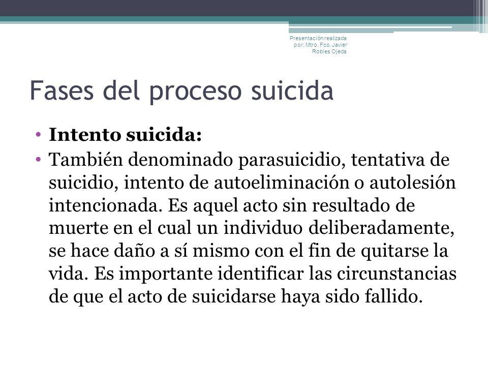 Fases del proceso suicida Intento suicida: También denominado parasuicidio, tentativa de suicidio, intento de autoeliminación o autolesión intencionad