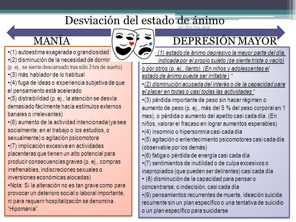 Desviación del estado de ánimo MANÍA DEPRESIÓN MAYOR (1) autoestima exagerada o grandiosidad (2) disminución de la necesidad de dormir (p. ej., se sie