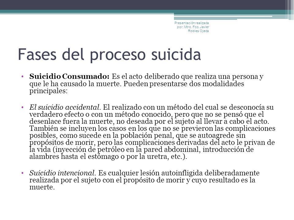 Fases del proceso suicida Suicidio Consumado: Es el acto deliberado que realiza una persona y que le ha causado la muerte. Pueden presentarse dos moda