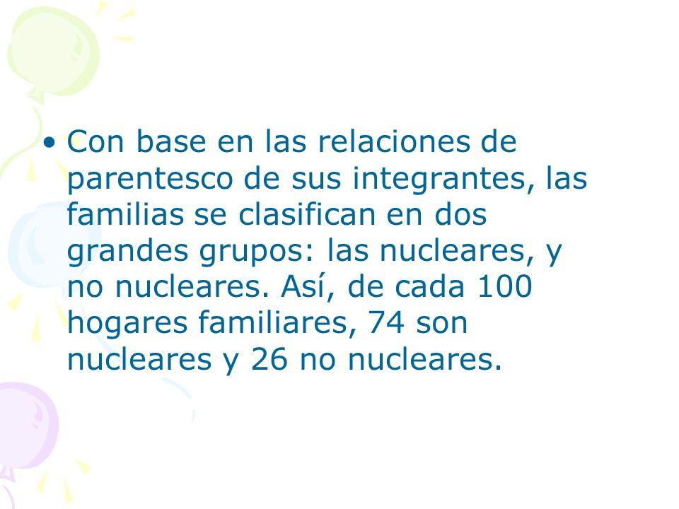 Con base en las relaciones de parentesco de sus integrantes, las familias se clasifican en dos grandes grupos: las nucleares, y no nucleares.