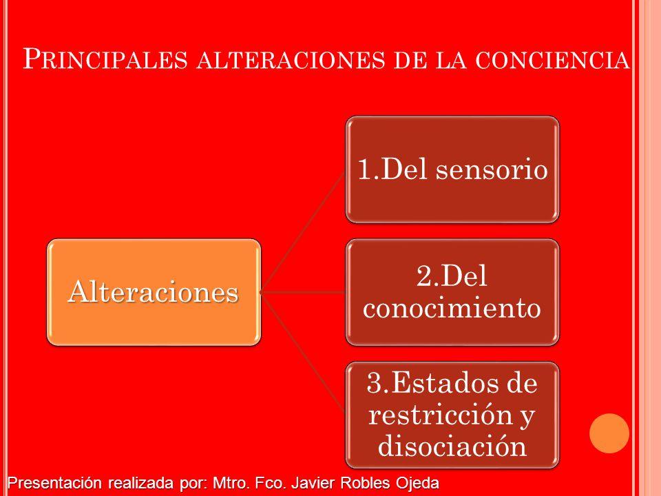 P RINCIPALES ALTERACIONES DE LA CONCIENCIA Alteraciones1.Del sensorio 2.Del conocimiento 3.Estados de restricción y disociación Presentación realizada