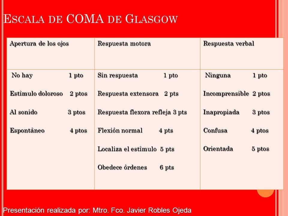 OLIVER SACKS Presentación realizada por: Mtro. Fco. Javier Robles Ojeda