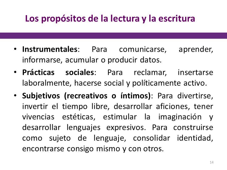 Los propósitos de la lectura y la escritura Instrumentales: Para comunicarse, aprender, informarse, acumular o producir datos. Prácticas sociales: Par