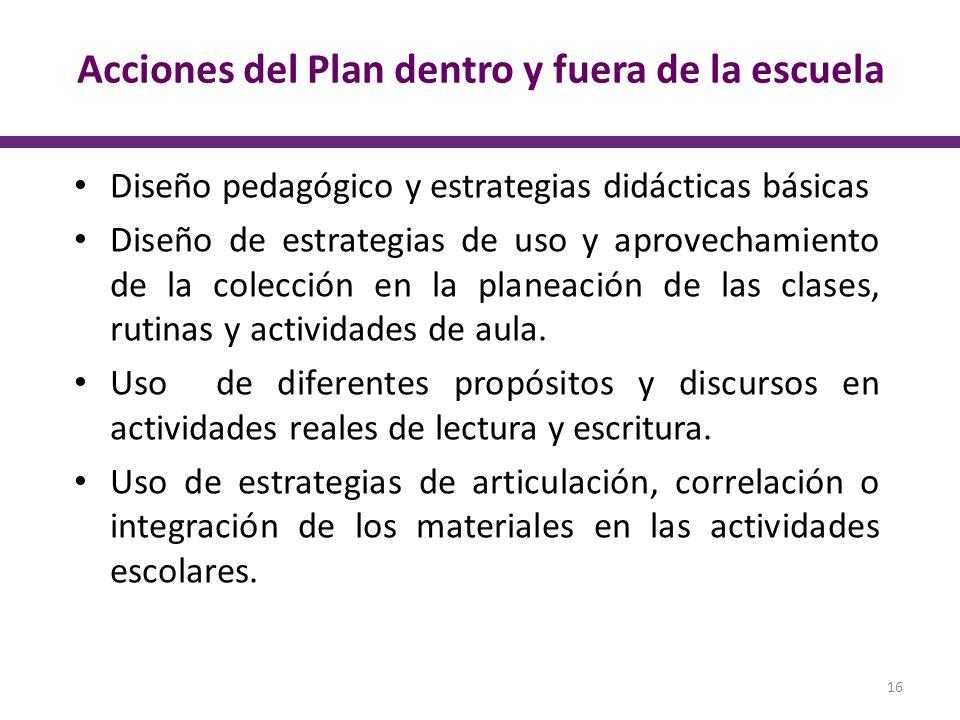 Acciones del Plan dentro y fuera de la escuela Diseño pedagógico y estrategias didácticas básicas Diseño de estrategias de uso y aprovechamiento de la