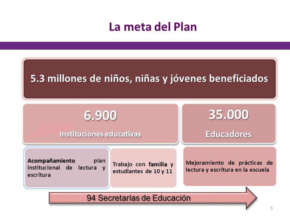 La meta del Plan 5.3 millones de niños, niñas y jóvenes beneficiados 6.900 Instituciones educativas Acompañamiento Acompañamiento plan institucional d