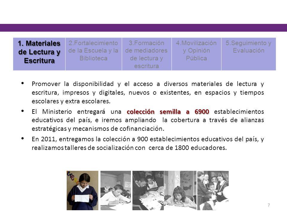 Acciones del Plan dentro y fuera de la escuela Centrarse en estrategias de abordaje de la lectura y escritura: reconocer macro-estructuras, propósitos comunicativos, perspectivas, etc.