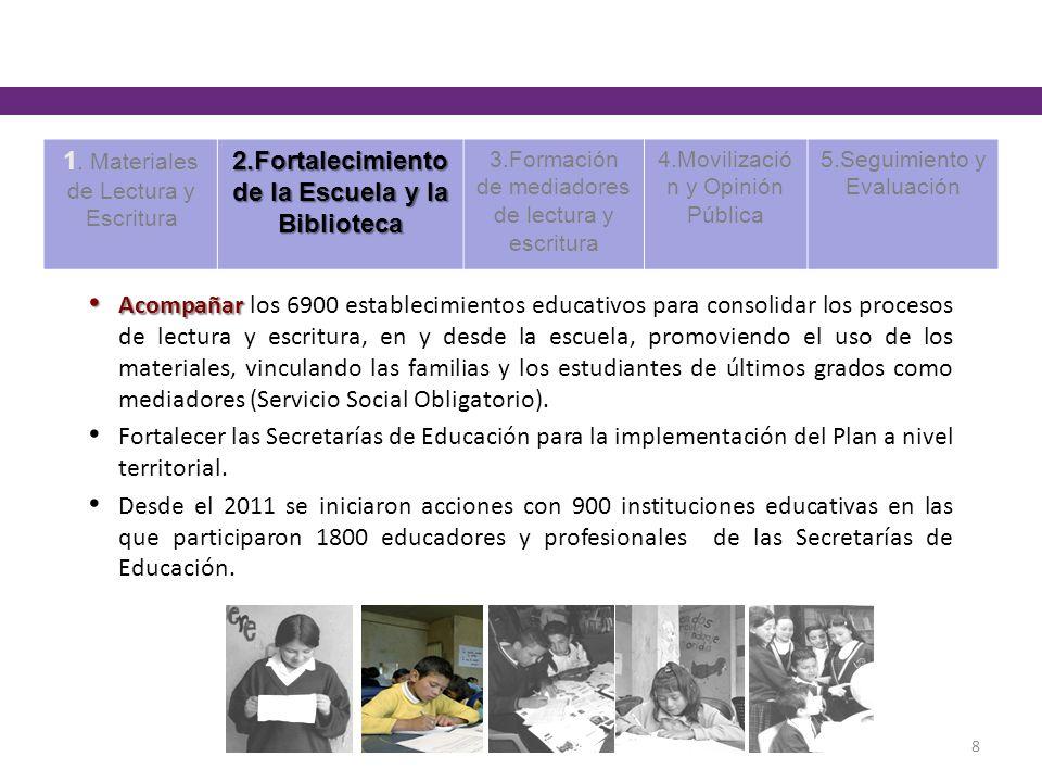 Acompañar Acompañar los 6900 establecimientos educativos para consolidar los procesos de lectura y escritura, en y desde la escuela, promoviendo el us
