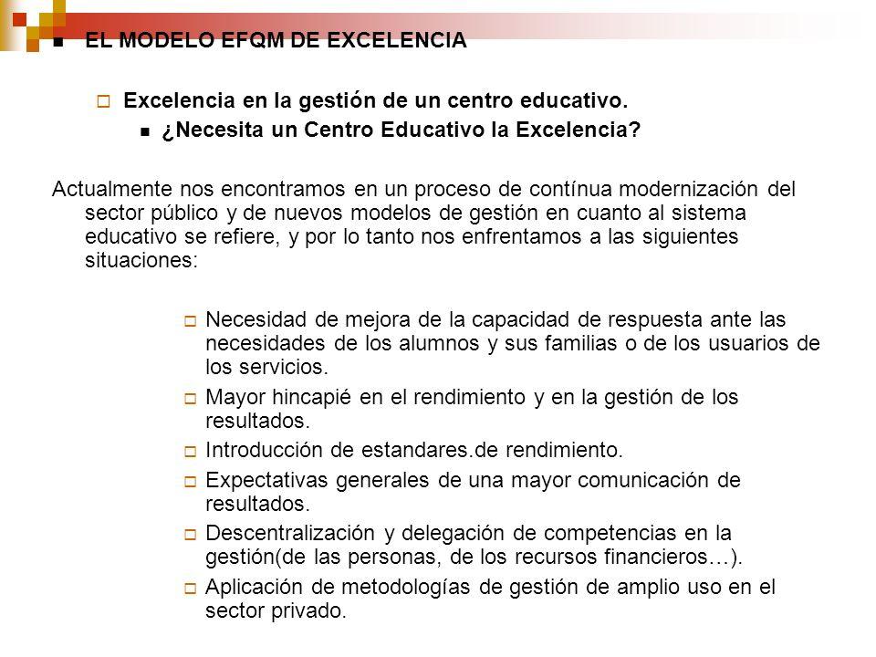EL MODELO EFQM DE EXCELENCIA Excelencia en la gestión de un centro educativo. ¿Necesita un Centro Educativo la Excelencia? Actualmente nos encontramos