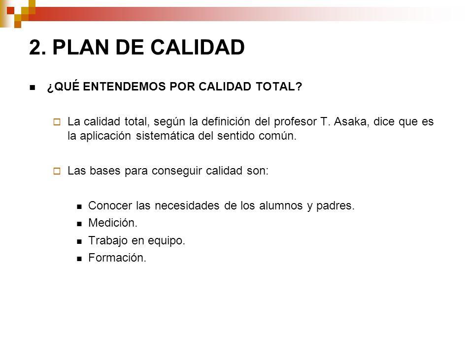 2. PLAN DE CALIDAD ¿QUÉ ENTENDEMOS POR CALIDAD TOTAL.