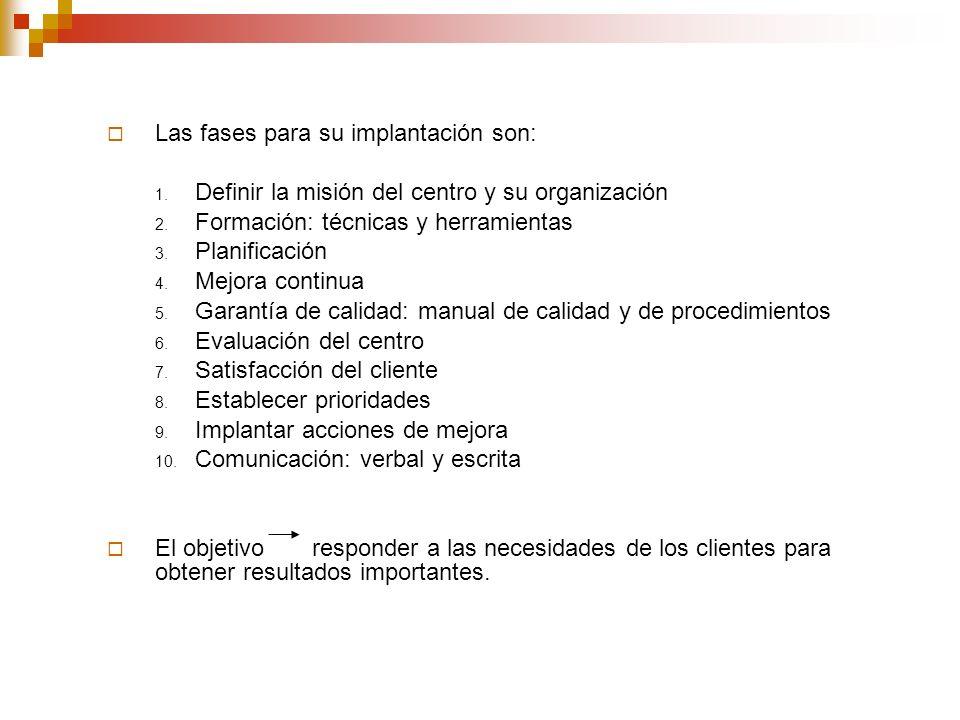 Las fases para su implantación son: 1. Definir la misión del centro y su organización 2. Formación: técnicas y herramientas 3. Planificación 4. Mejora