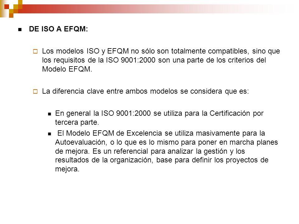 DE ISO A EFQM: Los modelos ISO y EFQM no sólo son totalmente compatibles, sino que los requisitos de la ISO 9001:2000 son una parte de los criterios del Modelo EFQM.