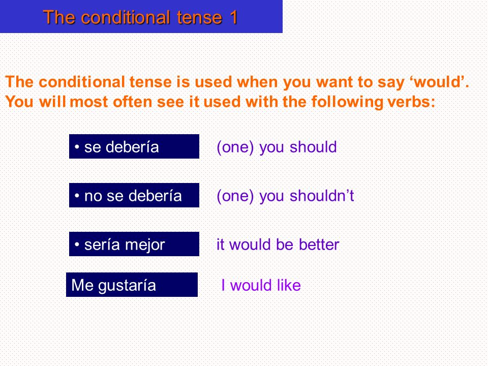The conditional tense is used when you want to say would. You will most often see it used with the following verbs: se debería(one) you should no se d
