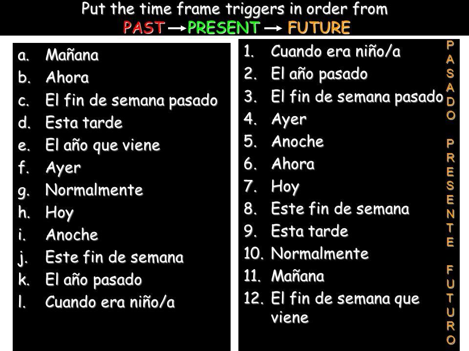Put the time frame triggers in order from PAST PRESENT FUTURE a.Mañana b.Ahora c.El fin de semana pasado d.Esta tarde e.El año que viene f.Ayer g.Norm