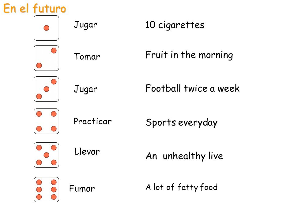 10 cigarettes Fruit in the morning Football twice a week Sports everyday An unhealthy live A lot of fatty food En el futuro Jugar Tomar Jugar Practica