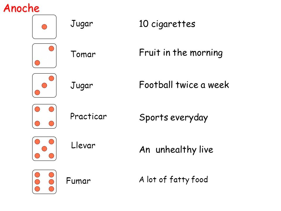 10 cigarettes Fruit in the morning Football twice a week Sports everyday An unhealthy live A lot of fatty foodAnoche Jugar Tomar Jugar Practicar Fumar