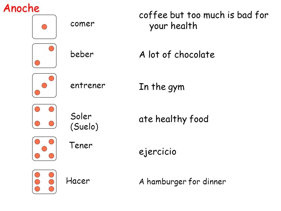 coffee but too much is bad for your health A lot of chocolate In the gym ate healthy food ejercicio A hamburger for dinnerAnoche comer beber entrener