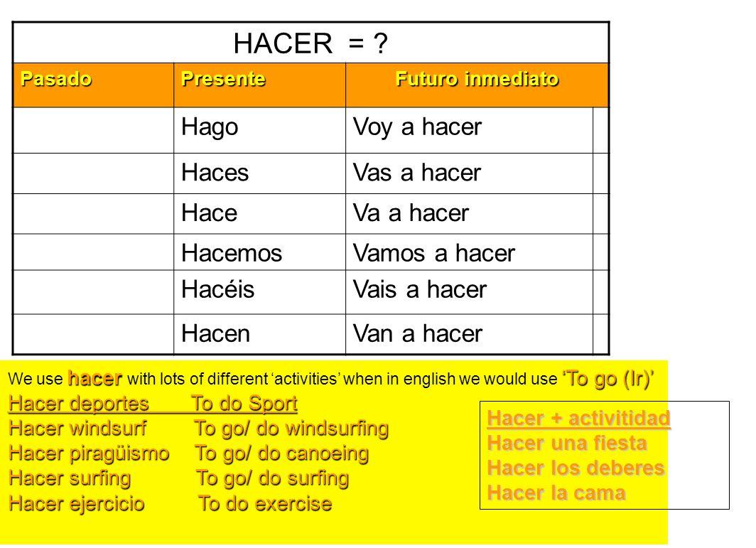 HACER = ? PasadoPresente Futuro inmediato Hago Haces Hace Hacemos Hacéis Hacen hacerTo go (Ir) We use hacer with lots of different activities when in