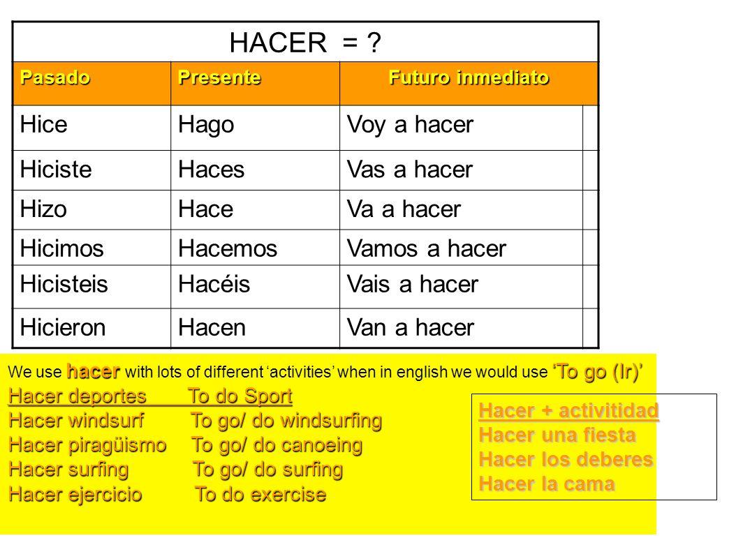HACER = ? PasadoPresente Futuro inmediato HagoVoy a hacer HacesVas a hacer HaceVa a hacer HacemosVamos a hacer HacéisVais a hacer HacenVan a hacer hac