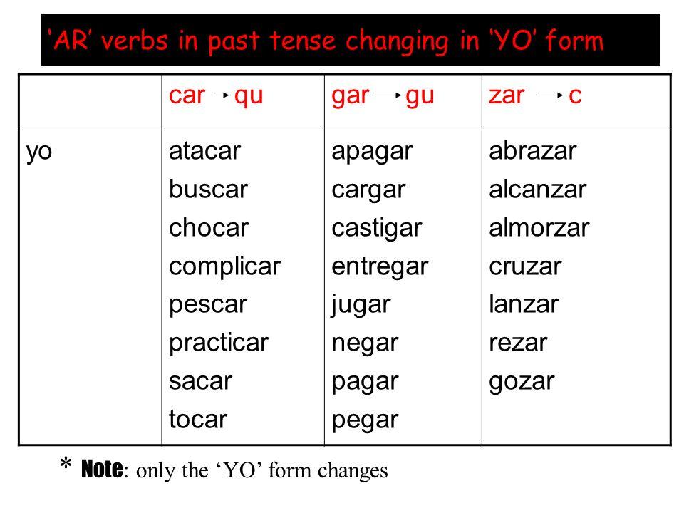 AR verbs in past tense changing in YO form car qu (explicar) gar gu (jugar) zar c (empezar) yoexpliquéjuguéempecé túexplicastejugasteempezaste él / el