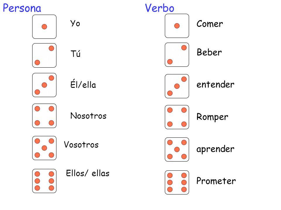 Comer To eat ate (Yo) (Tú) (él/ella) Nosotros Vosotros Ellos/ellas com I You He/she/it We You (lot) they ============ í iste ió imos isteis ieron