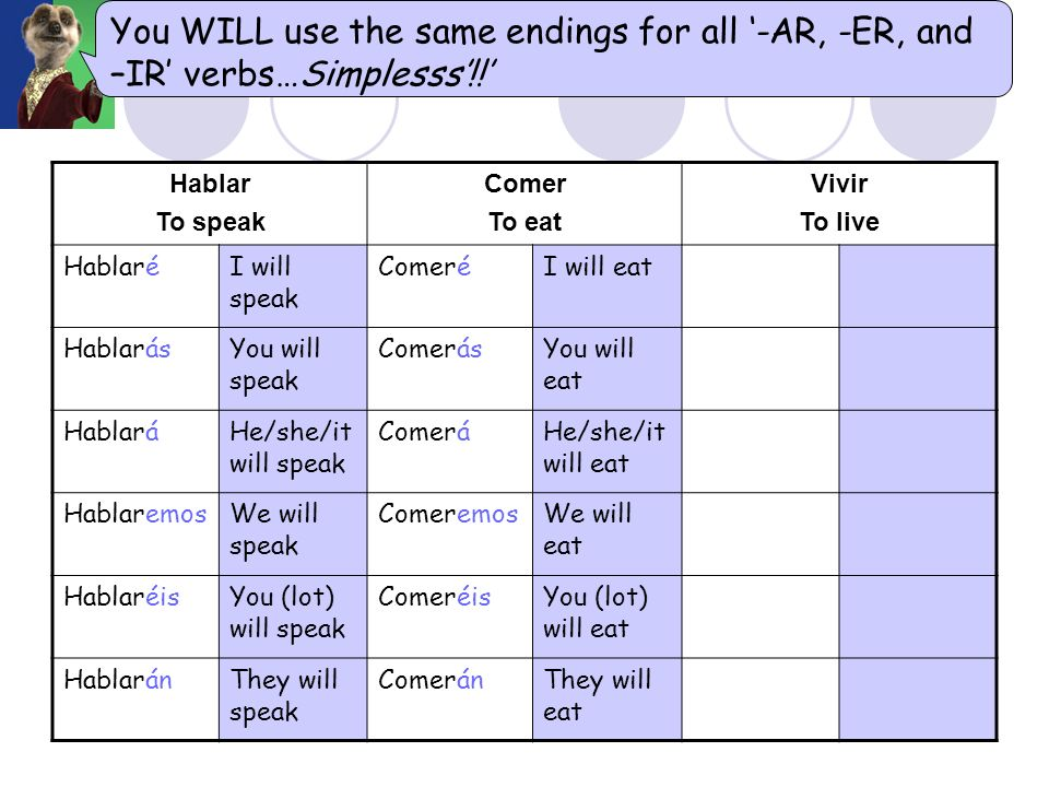You WILL use the same endings for all -AR, -ER, and –IR verbs…Simplesss!! Hablar To speak Comer To eat Vivir To live HablaréI will speak HablarásYou w