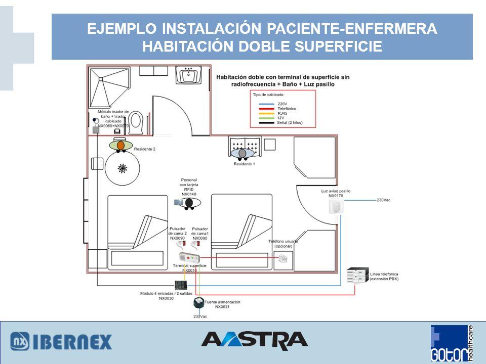 Para facilitar la localización de cualquier residente dentro del recinto (sea cual sea su tamaño, número de plantas, etc…) Tag LOCALIZACIÓN