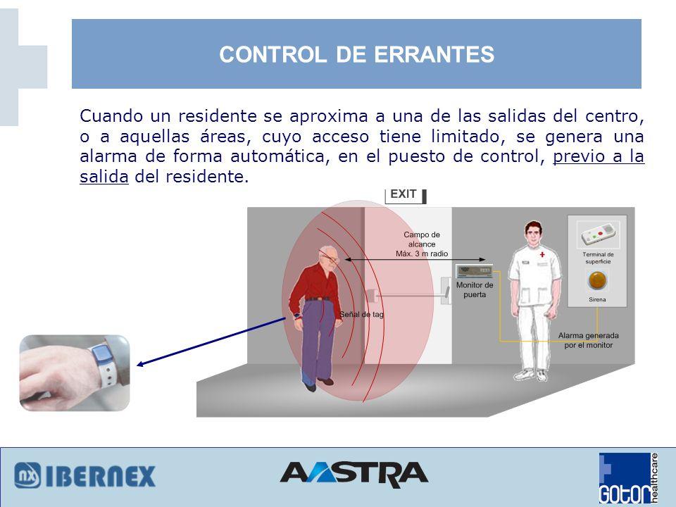 COMPONENTES INCLUIDOS EN UNA SOLUCIÓN TIPO DE CONTROL DE ERRANTES Monitor de puerta Sirenas empotrar y superficie Tag
