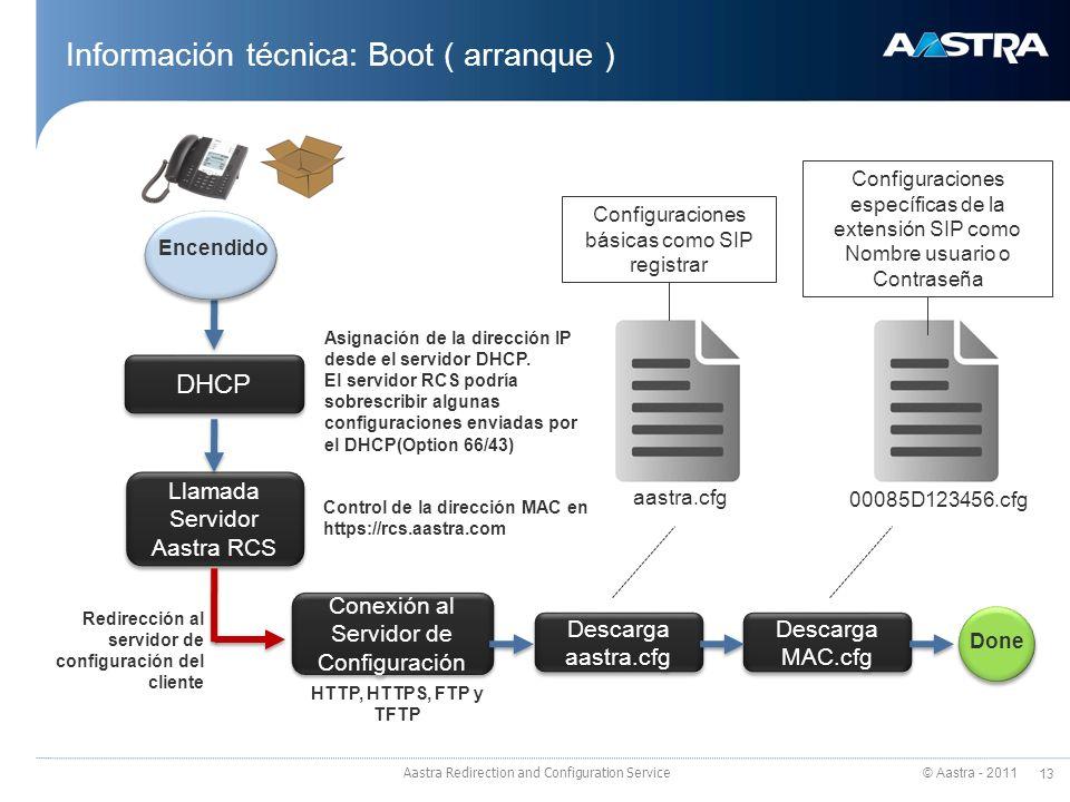 © Aastra - 2011 13 Información técnica: Boot ( arranque ) Aastra Redirection and Configuration Service DHCP Llamada Servidor Aastra RCS Asignación de la dirección IP desde el servidor DHCP.