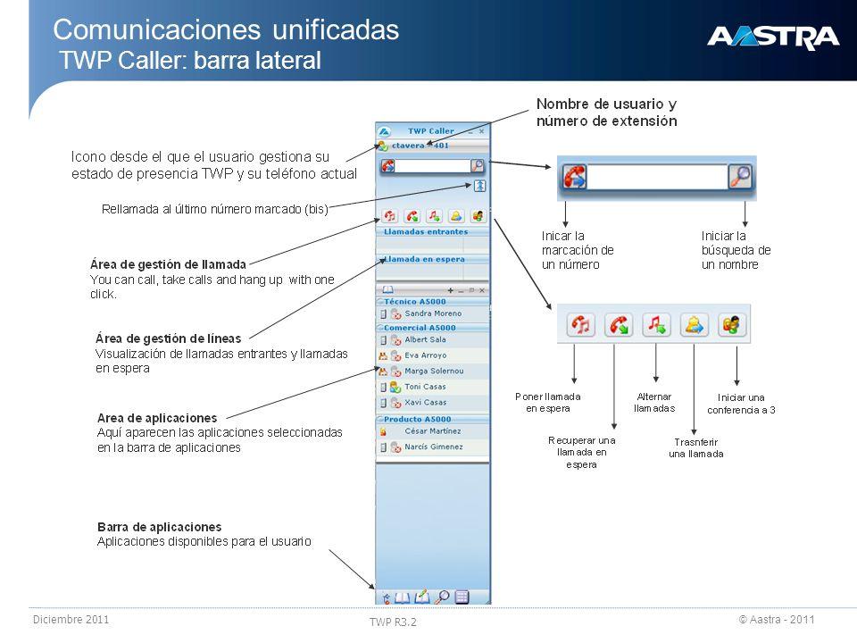 © Aastra - 2011 TWP R3.2 Diciembre 2011 Comunicaciones unificadas TWP Caller: barra lateral