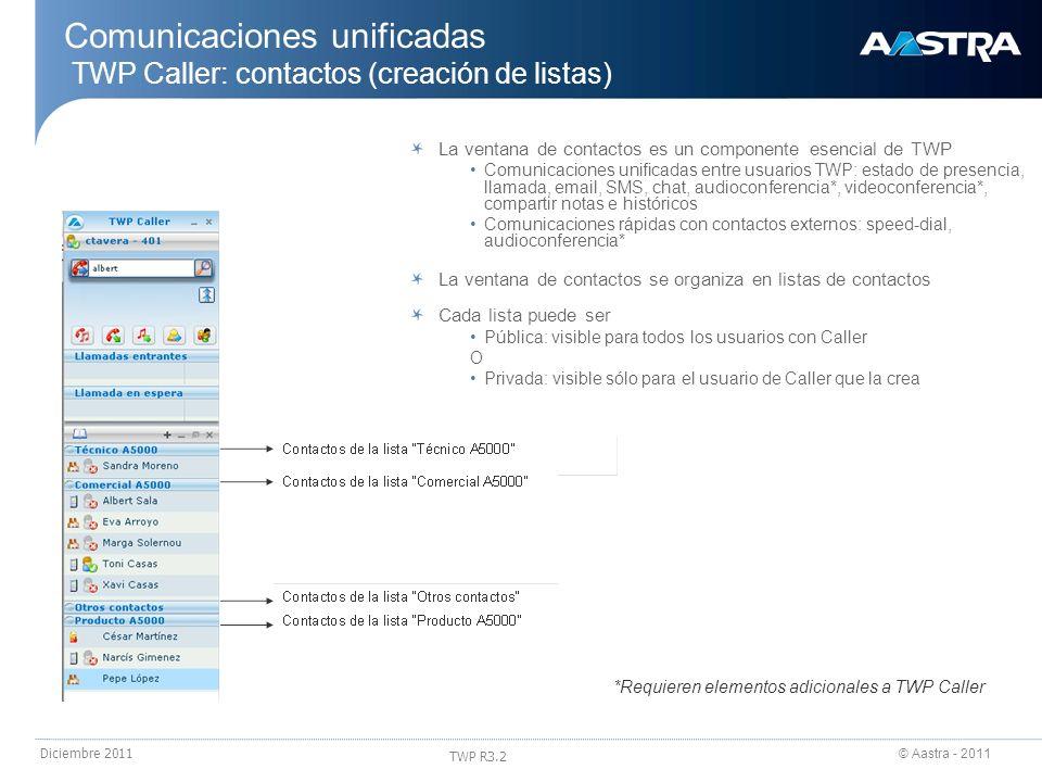 © Aastra - 2011 TWP R3.2 Diciembre 2011 La ventana de contactos es un componente esencial de TWP Comunicaciones unificadas entre usuarios TWP: estado